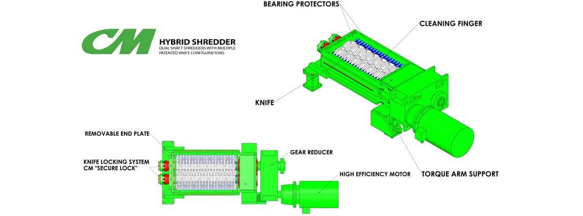 Shredder Features and benefits